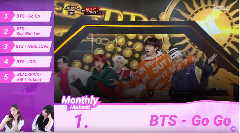 bts, gogo, first place bts, boy with luv, fake love